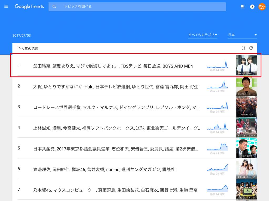 Googleトレンド1