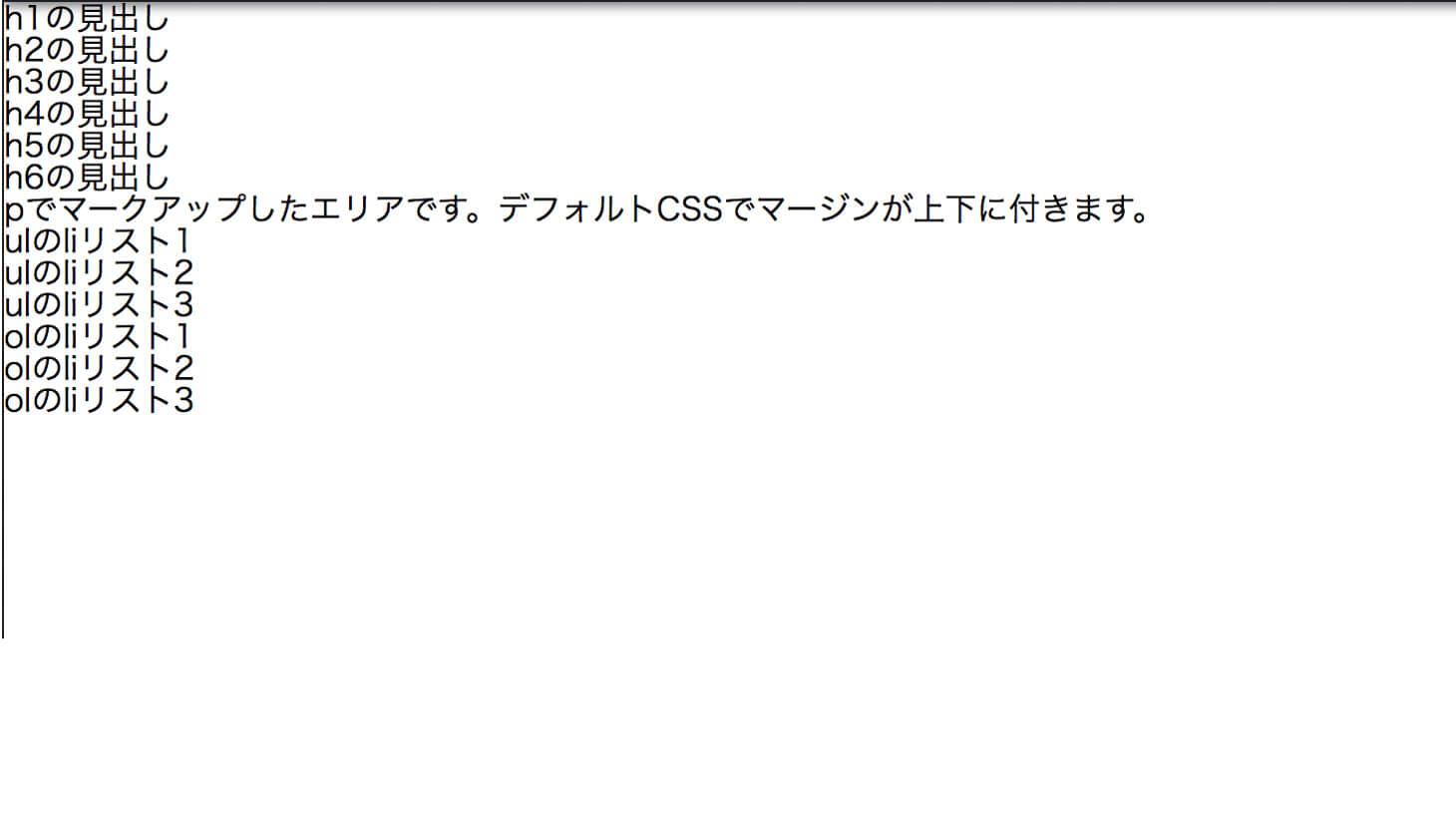リセットCSSのブラウザ表示